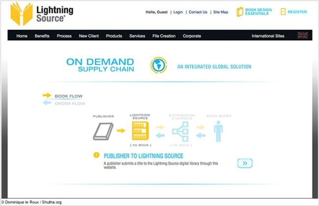 lightning source alternatives top 10 ebook self publishing platforms